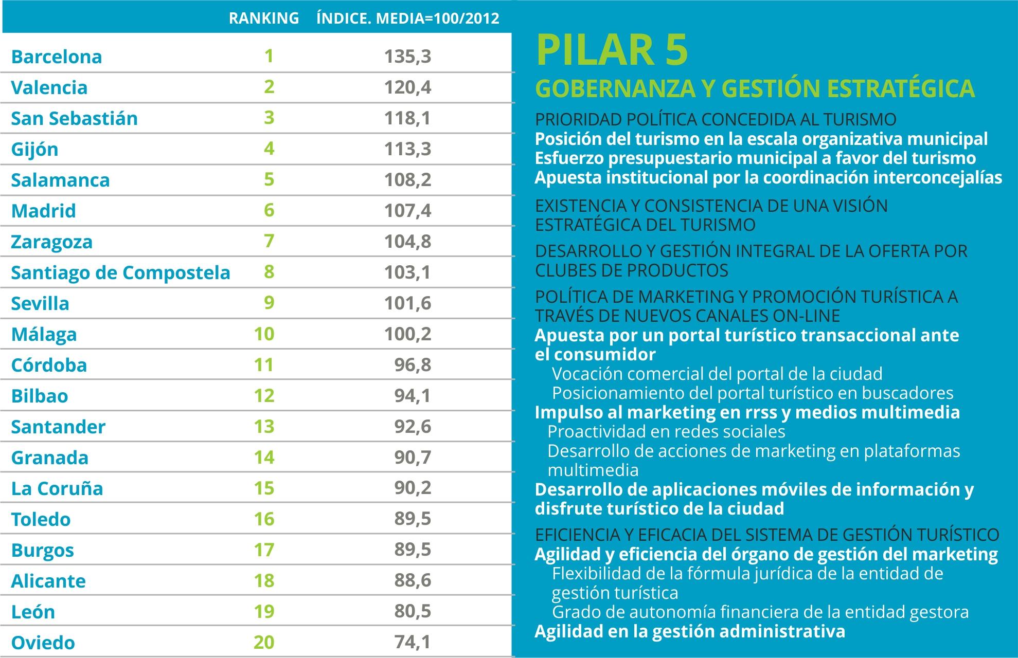 16g_grafico