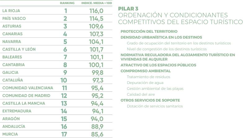 Pilar 3 Monitur 2018