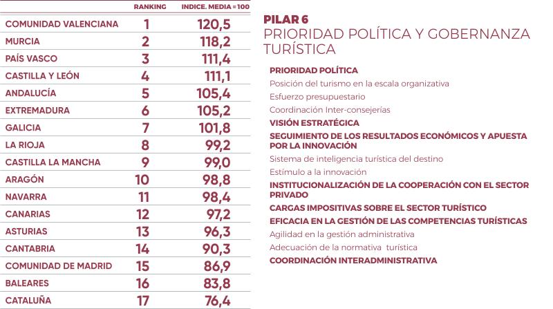 Pilar 6 Monitur 2018
