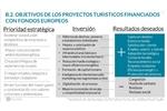 Fondo reconstrucción europeo